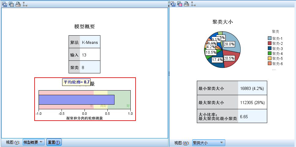鸟哥笔记,数据运营,姜頔,数据分析,分析方法,工具