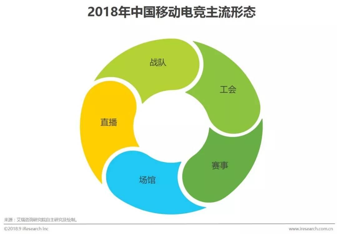 中国移动游戏行业研究分析报告  移动互联  第18张