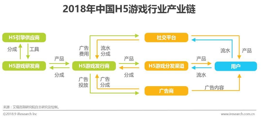 中国移动游戏行业研究分析报告  移动互联  第13张
