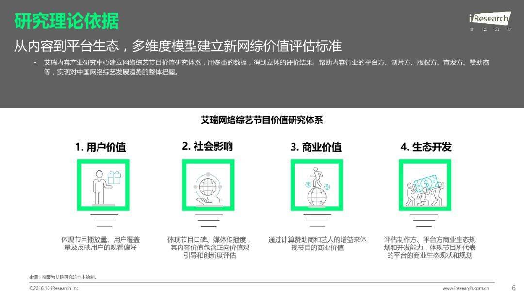 2018年Q1 Q3中国网络综艺价值研究报告  品牌推广  第7张
