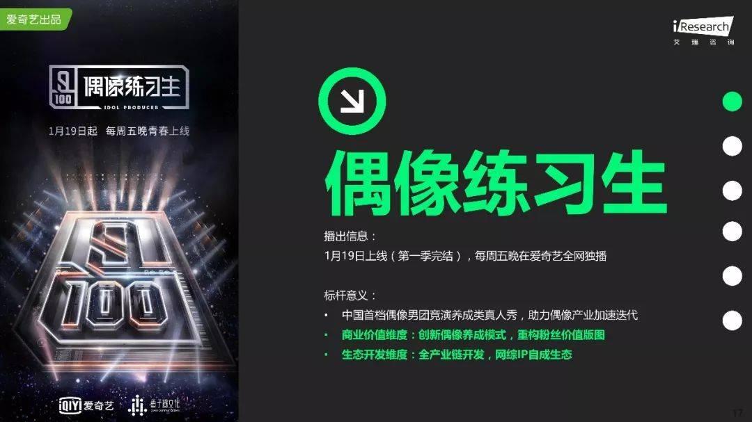 2018年Q1 Q3中国网络综艺价值研究报告  品牌推广  第18张