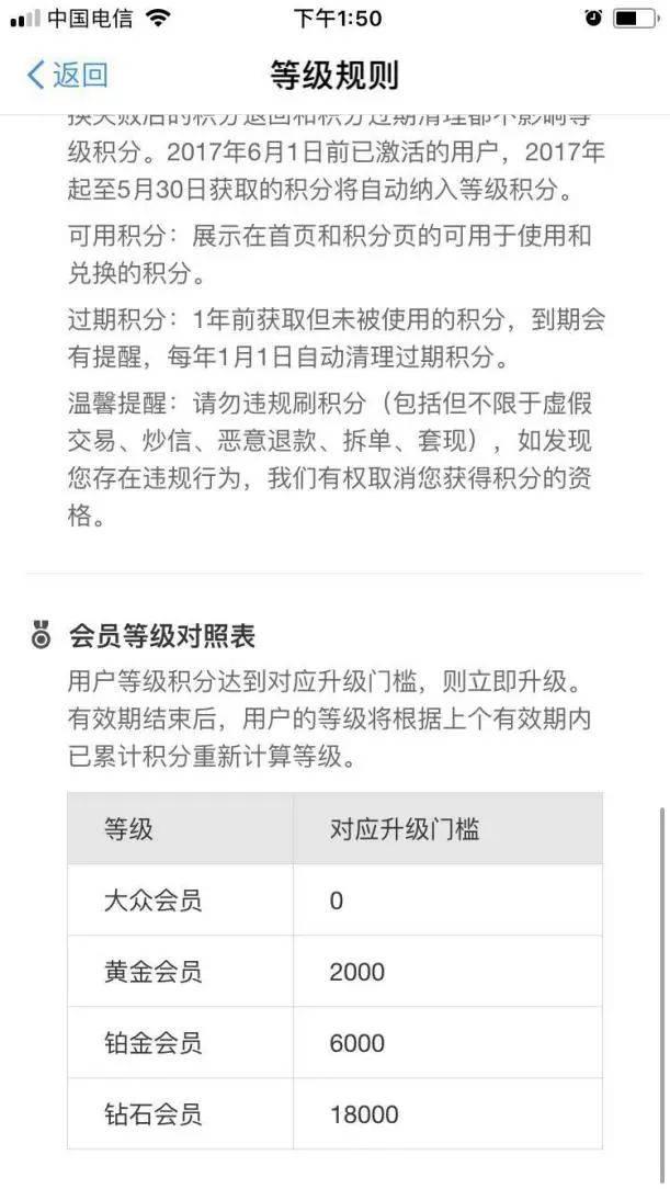 鸟哥笔记,用户运营,刘小鱼,会员制,会员积分,用户运营,会员体系