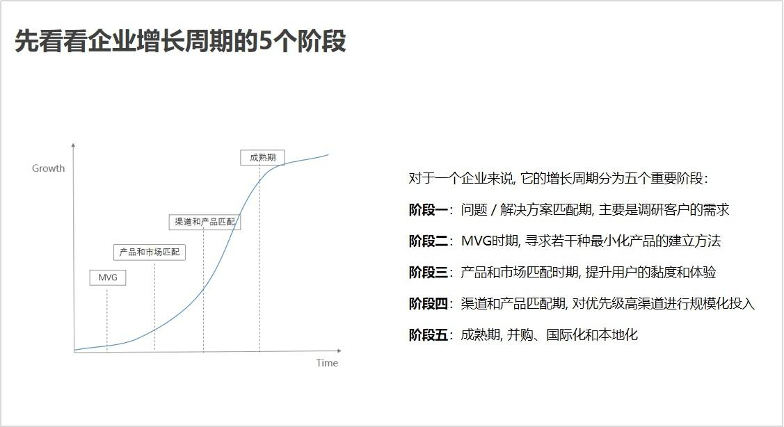 鸟哥笔记,用户运营,osea,用户增长