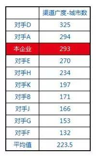 一分时时彩,数据一分时时彩,中国统计网,分析方法,增长