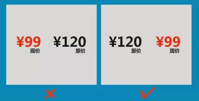 这10个价格设置小策略,让你的销量翻一翻!