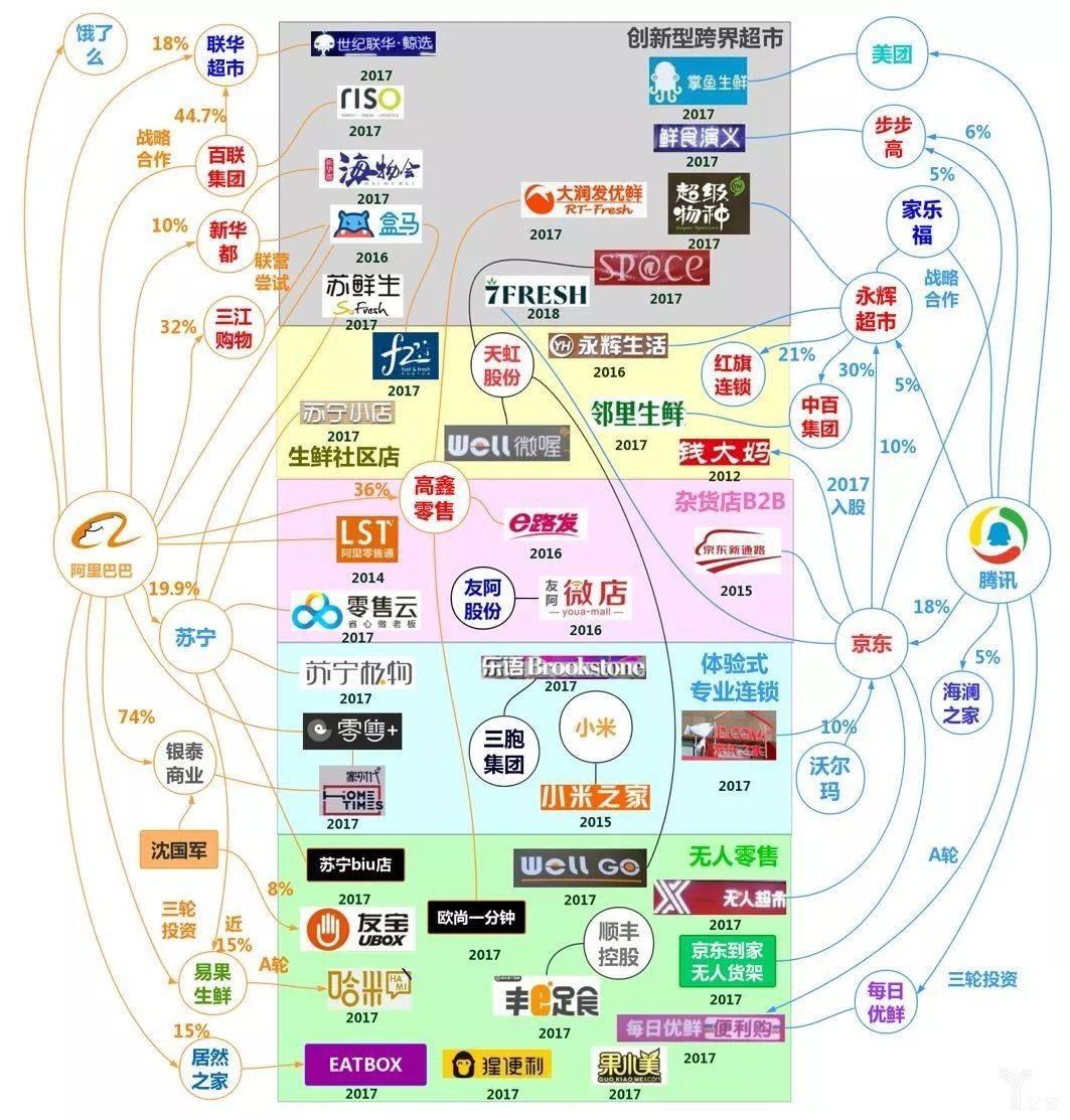 鸟哥笔记,广告营销,营销老王,营销,策略,推广