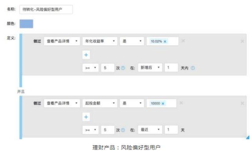 鸟哥笔记,用户运营,诸葛io数据教练,用户研究,用户运营,用户画像,促活