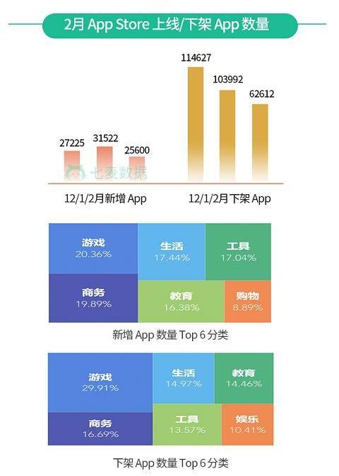 鸟哥笔记,ASO,yoyo,APP推广,App Store,应用商店