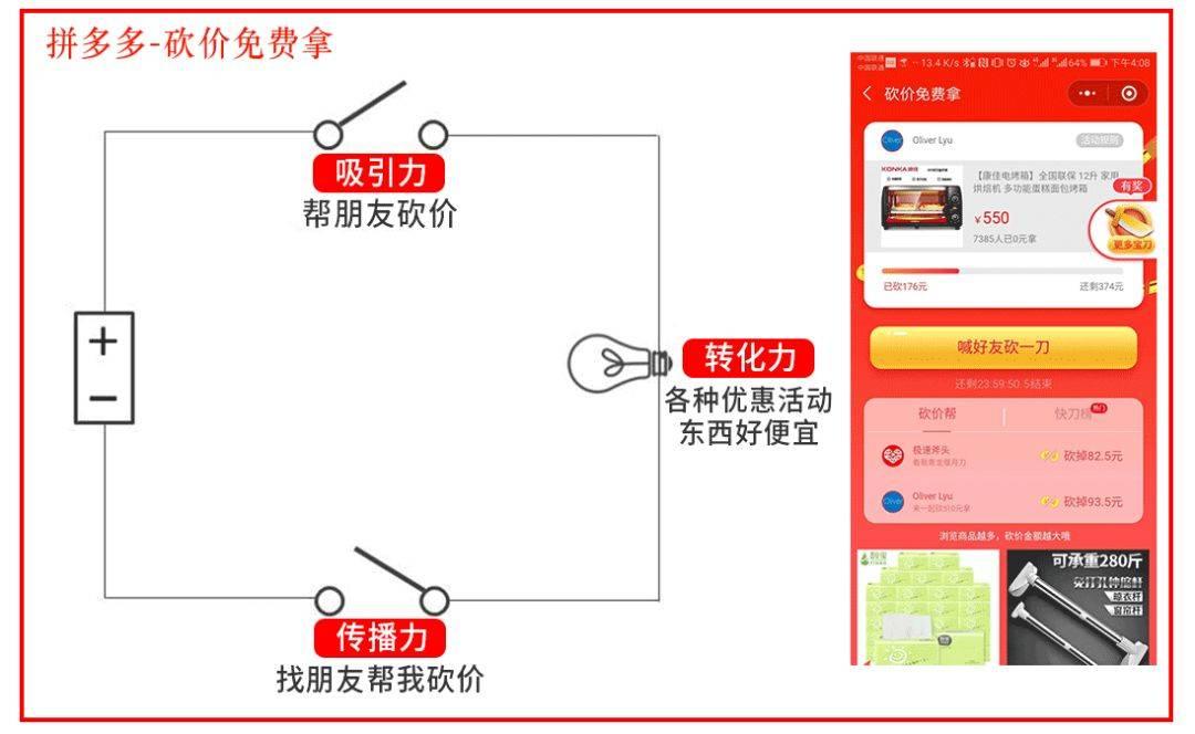 鸟哥笔记,用户运营,吕晨龙,用户研究,用户运营,用户增长,裂变
