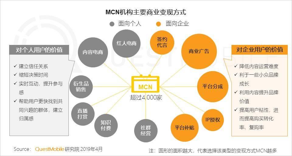 鸟哥笔记,行业动态,Mr.QM,行业动态,互联网