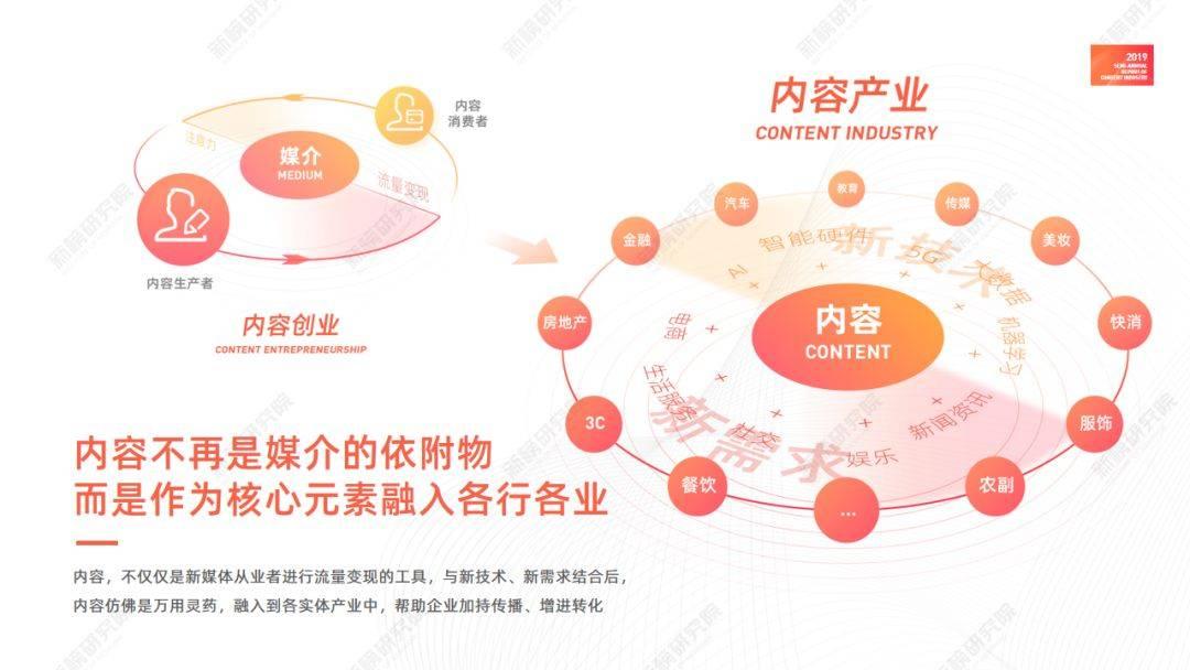 鳥哥筆記,行業動態,newrank,行業動態,新媒體營銷,互聯網