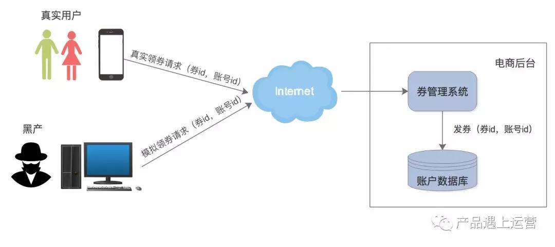 鸟哥笔记,行业动态,徐霄鹏,行业动态,互联网
