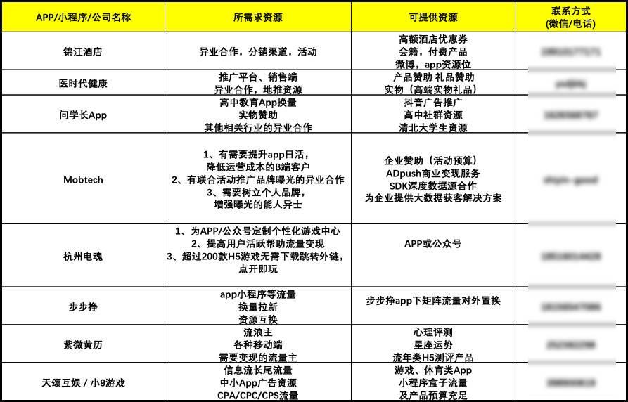 一分时时彩,课程大发3d,鸟哥ASO,创新本源