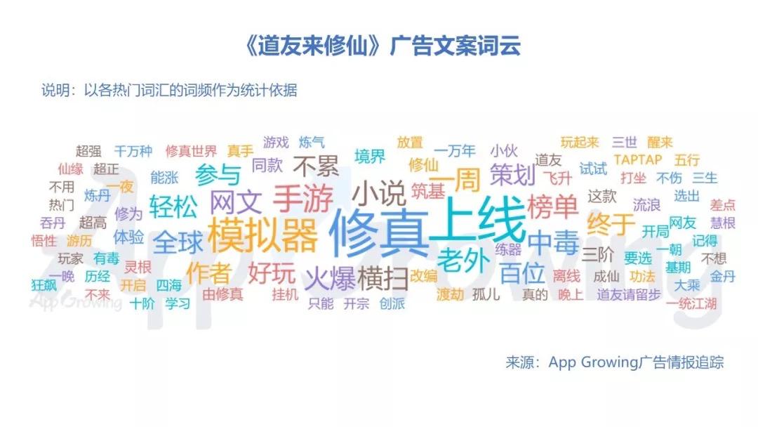 一分时时彩,广告营销,App Growing,营销,用户研究,五分11选5