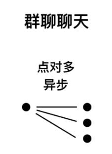 一分时时彩,行业动态,刘言飞语,微信,内容