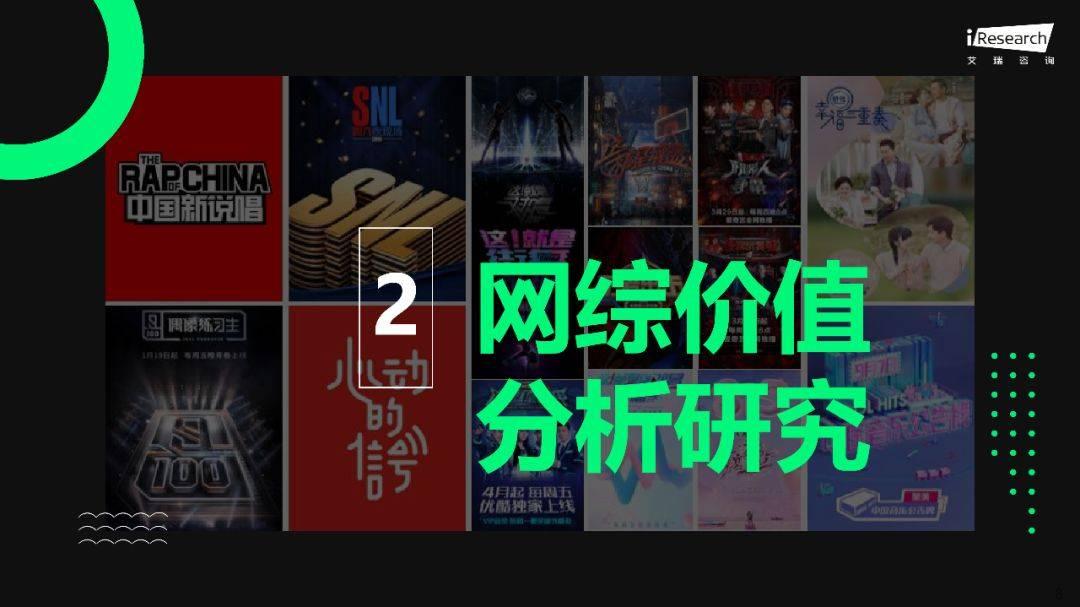 2018年Q1 Q3中国网络综艺价值研究报告  品牌推广  第9张