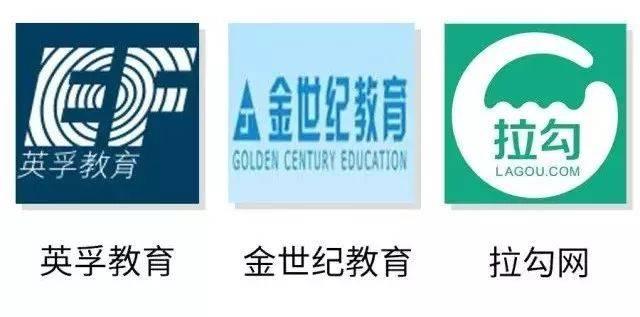 鸟哥笔记,SEM,搜狗商业产品,竞价,网络营销方案,SEO