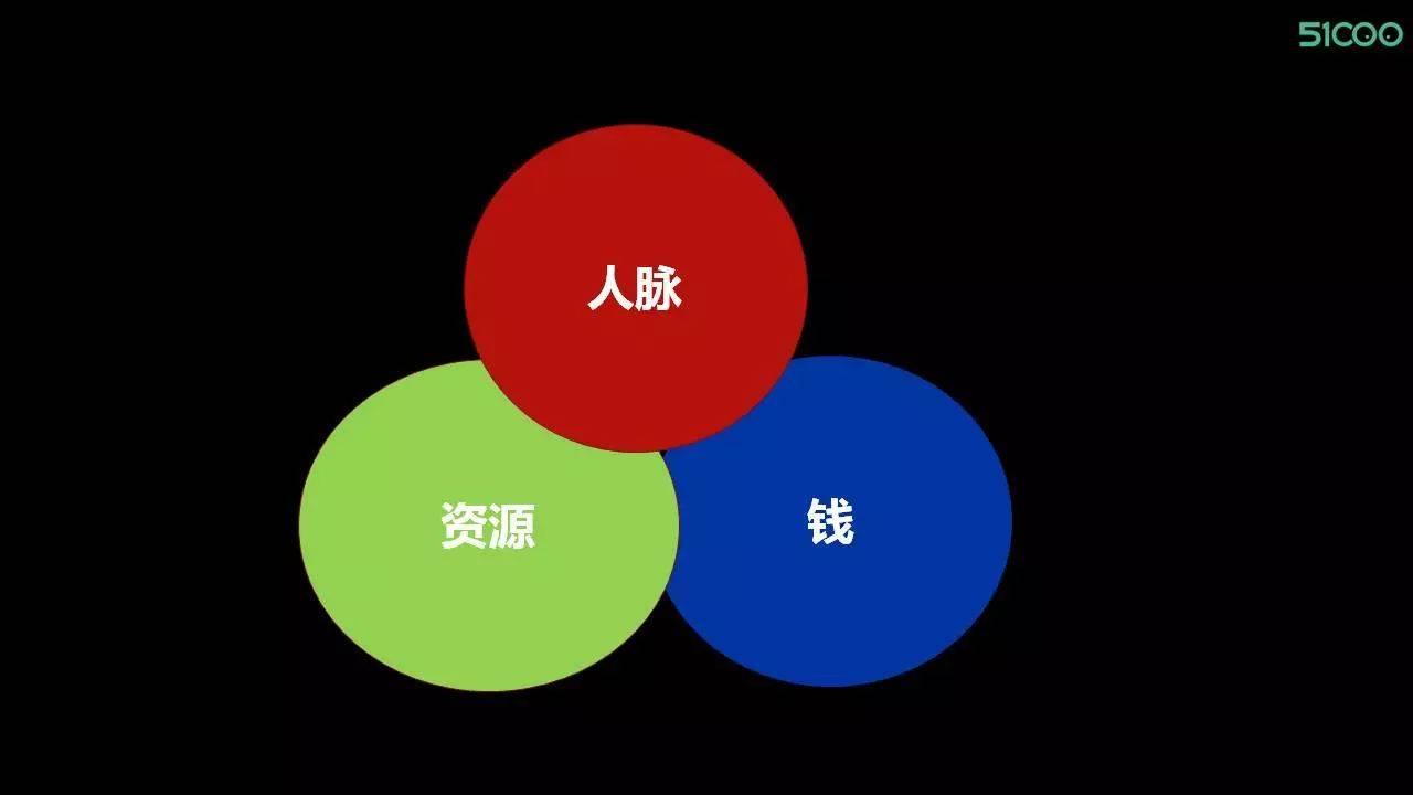 鸟哥笔记,ASO,venerd,APP推广,市场推广.产品推广