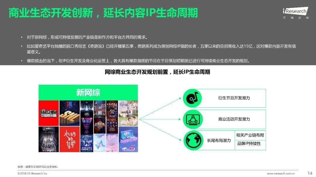 2018年Q1 Q3中国网络综艺价值研究报告  品牌推广  第15张