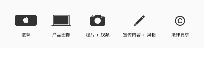 鸟哥笔记,ASO,Apple,App Store,总结