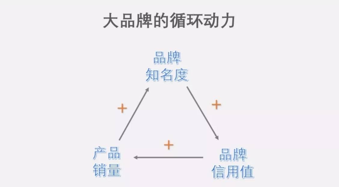 鸟哥笔记,广告营销,郑光涛Grant,品牌推广