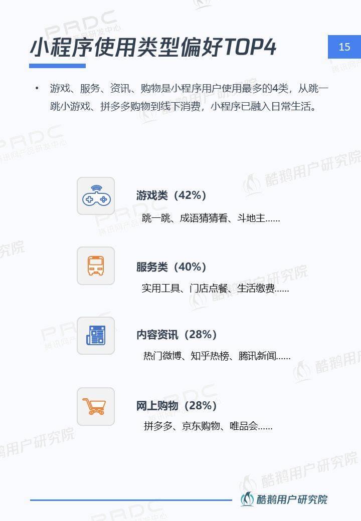 鸟哥笔记,行业动态,酷鹅用户研究院,微信,行业动态,小程序