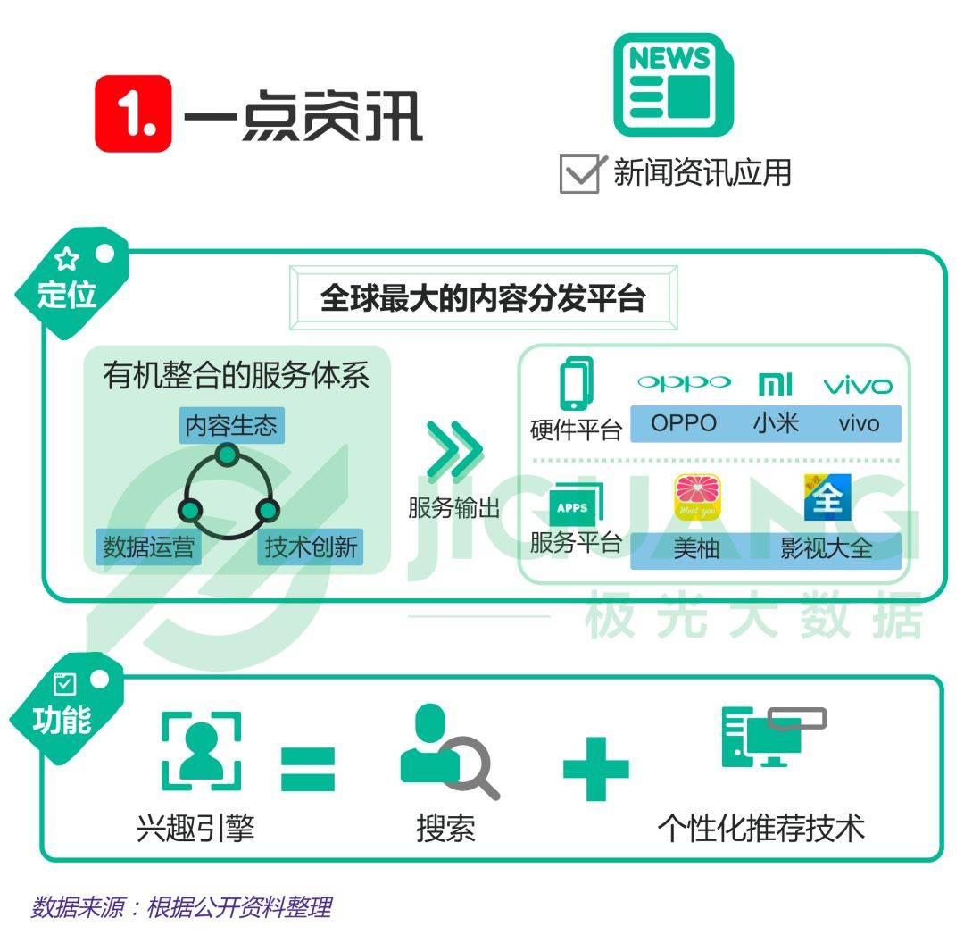 鸟哥笔记,行业动态,极光大数据,行业动态,用户研究,互联网