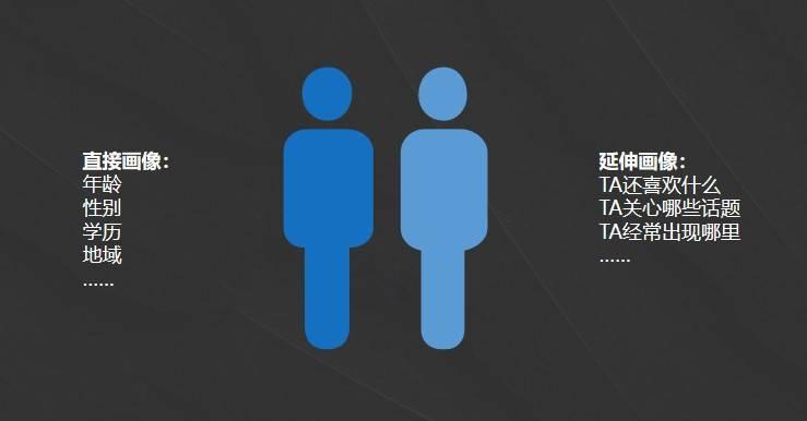 一分时时彩,用户一分时时彩,行秀,用户一分时时彩,社群一分时时彩