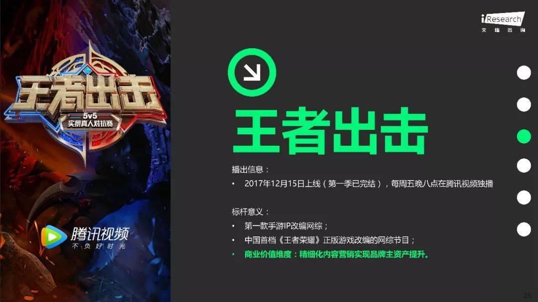 2018年Q1 Q3中国网络综艺价值研究报告  品牌推广  第26张