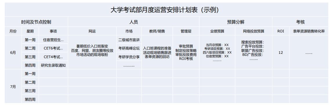 鸟哥笔记,用户运营,杨杰,获客