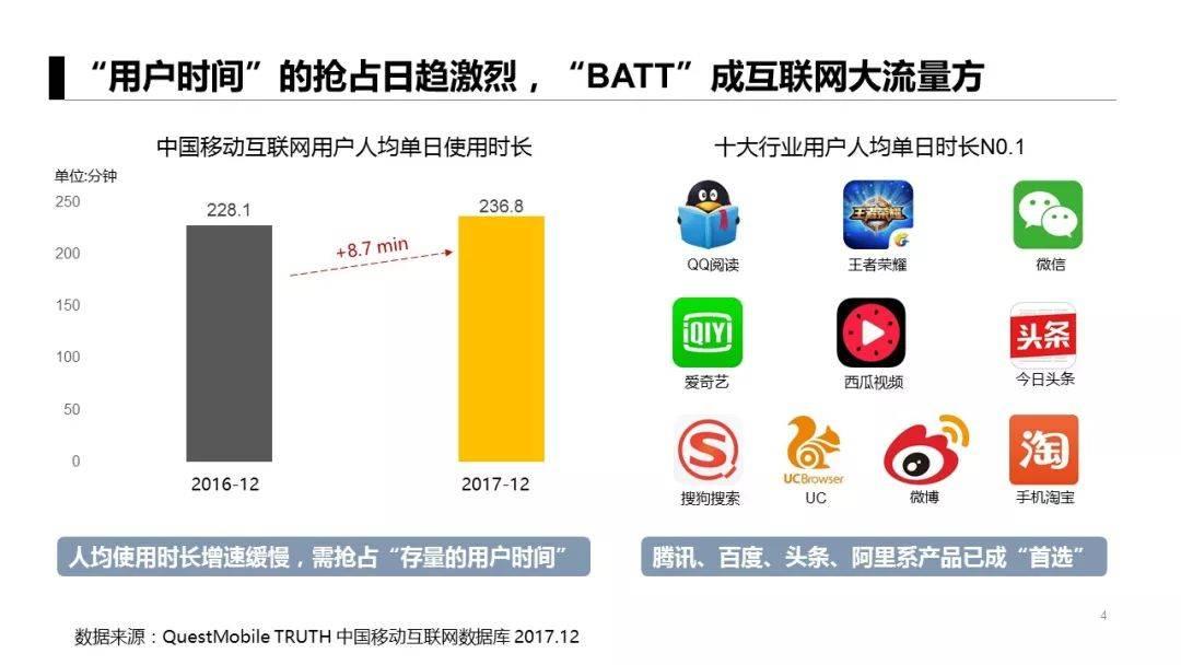 鸟哥笔记,ASO,懒阳阳谈营销,APP推广,aso优化,广告投放,社交裂变