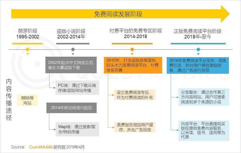 鸟哥笔记,行业动态,Mr.QM,行业动态,用户研究,互联网