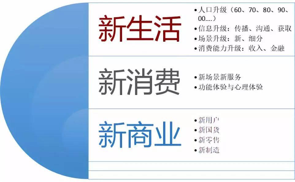 鸟哥笔记,行业动态,梁宁,拼多多,淘宝,京东,团购