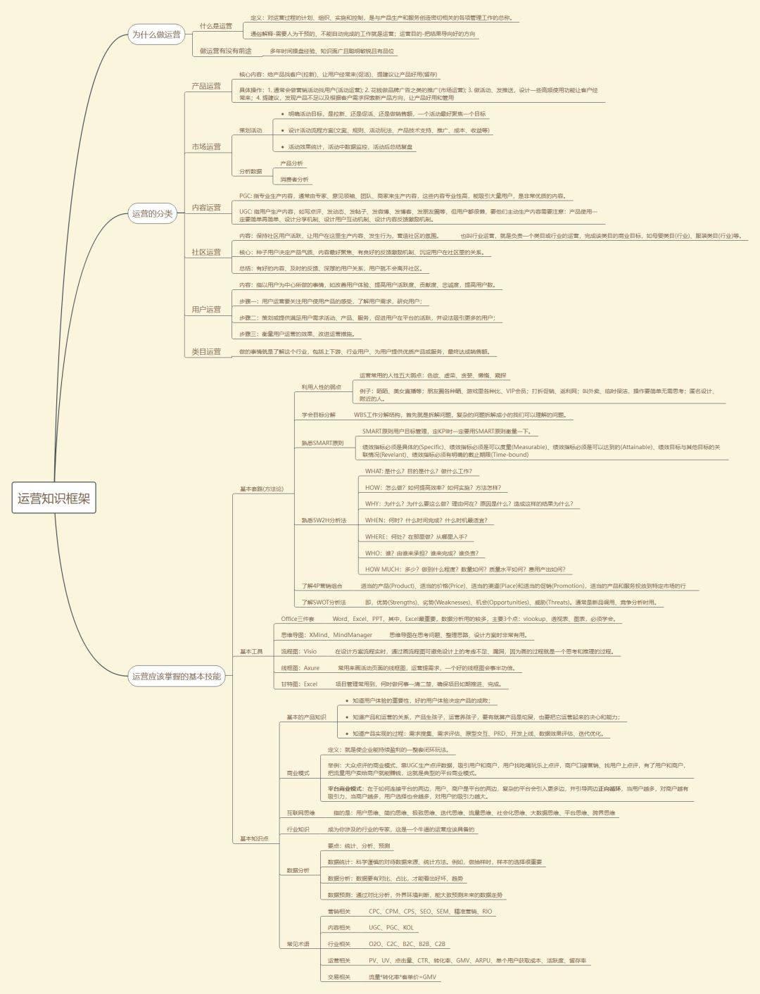 一分时时彩,职场成长,ProcessOn,工作,总结,一分时时彩工具,一分时时彩规划