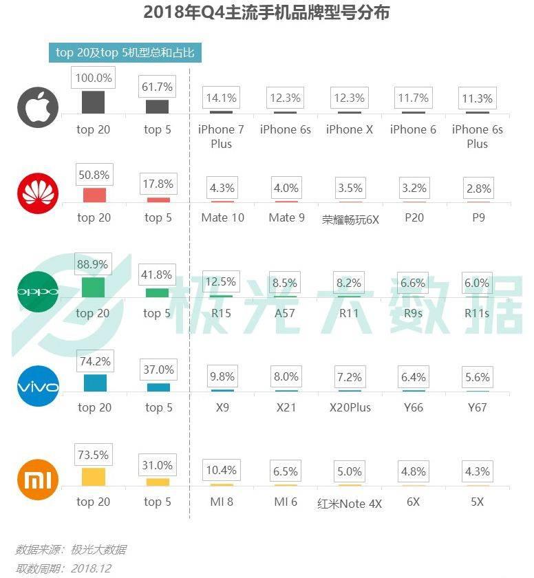 鸟哥笔记,行业动态,极光大数据,行业动态,用户画像,互联网