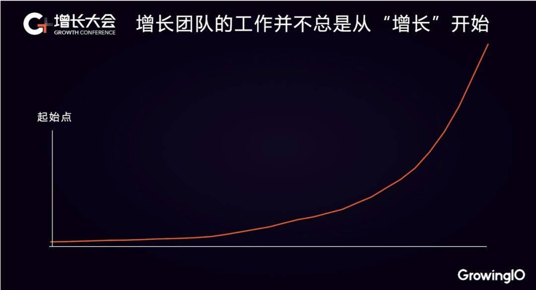 鸟哥笔记,用户运营,赵征宇,用户研究,用户运营,用户增长