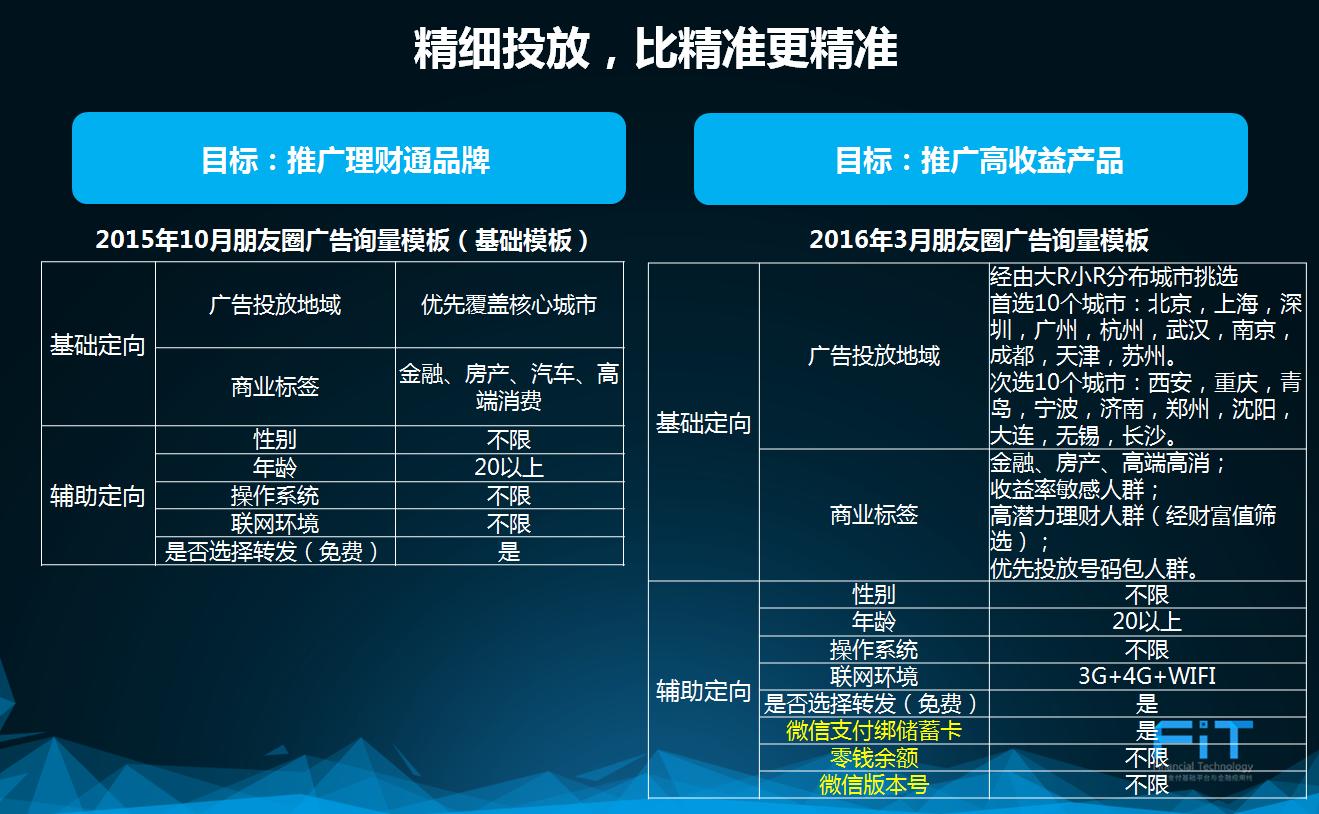 鸟哥笔记,新媒体运营,jevanwu,朋友圈广告,微信