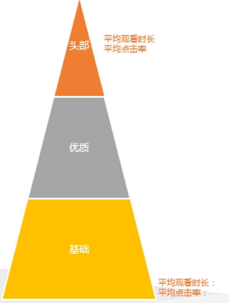 鸟哥笔记,新媒体运营,苏青阳,抖音,短视频,自媒体,社区运营,内容运营