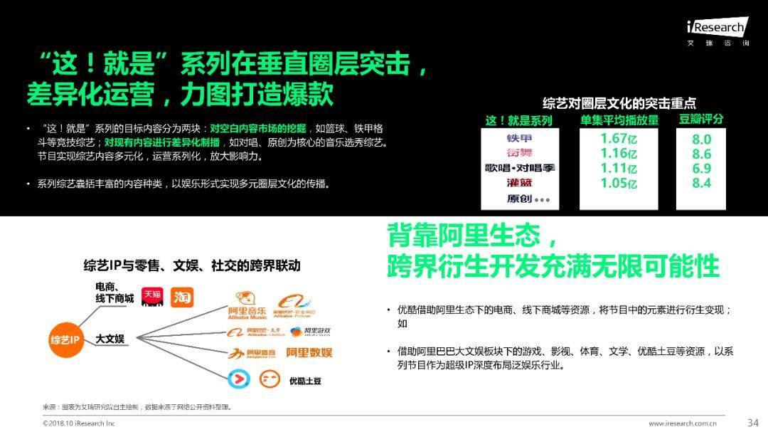 2018年Q1 Q3中国网络综艺价值研究报告  品牌推广  第35张