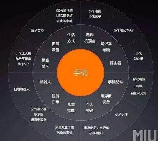 鸟哥笔记,广告营销,郑光涛Grant,品牌定位,营销,品牌价值
