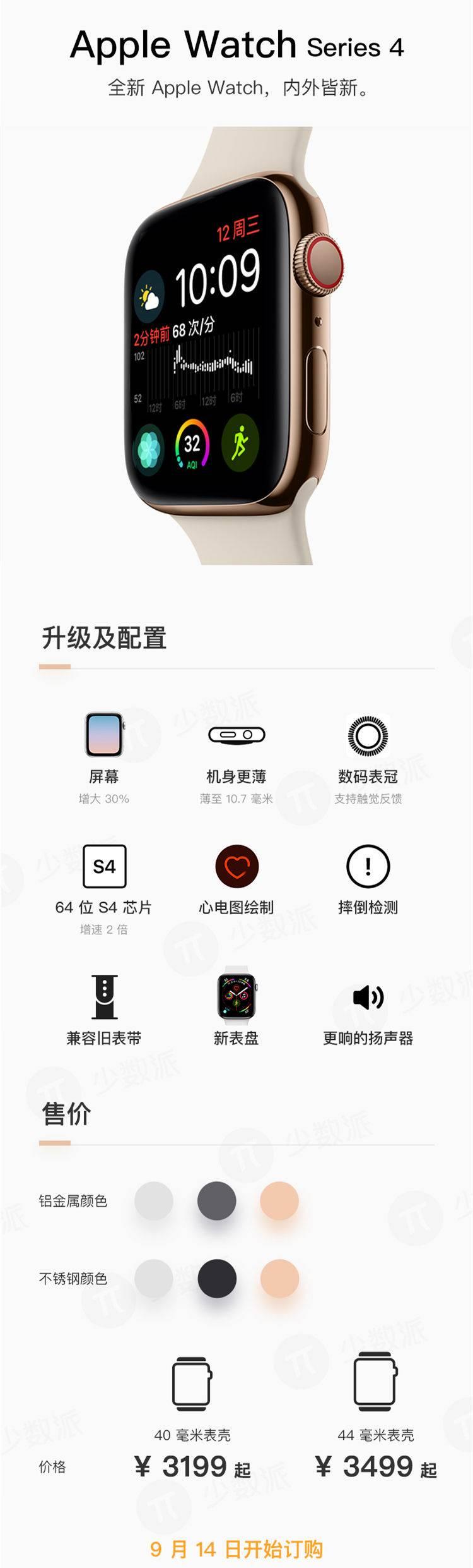 高能!蘋果發布會后 iOS12 新規正式出爐!  APP推廣  第8張