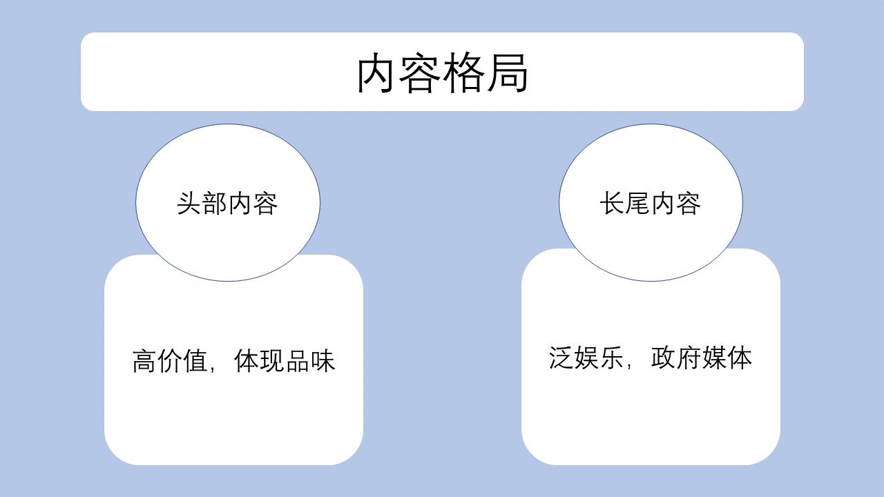 对标<a href='http://mcnjigou.com/?tags=3'>抖音</a>、<a href='http://mcnjigou.com/?tags=4'>快手</a>!关于微信视频号你要了解这些事儿