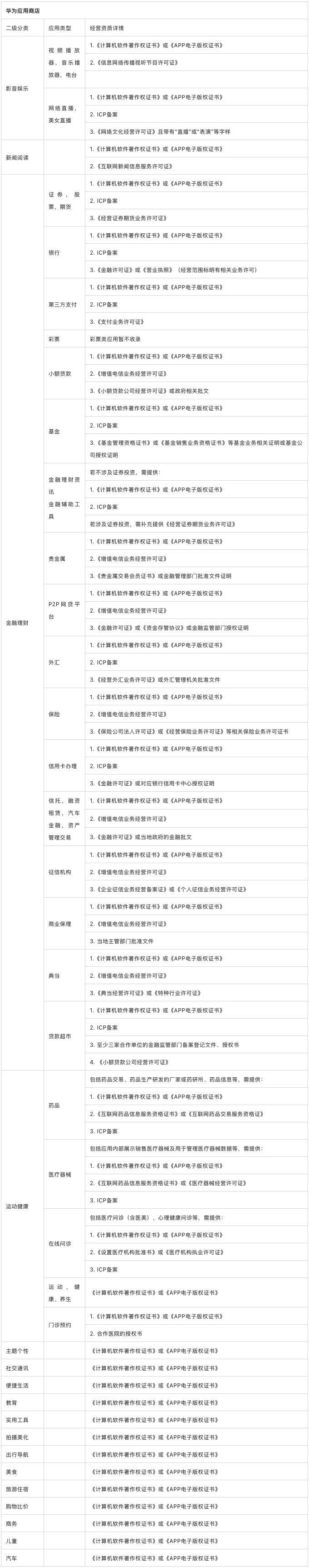 鸟哥笔记,ASO,无忌,APP推广,关键词,应用商店