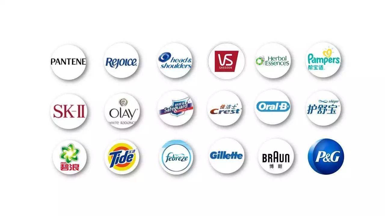 鸟哥笔记,广告营销,IC实验室,营销,策略,品牌