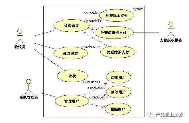 鸟哥笔记,行业动态,徐霄鹏,互联网