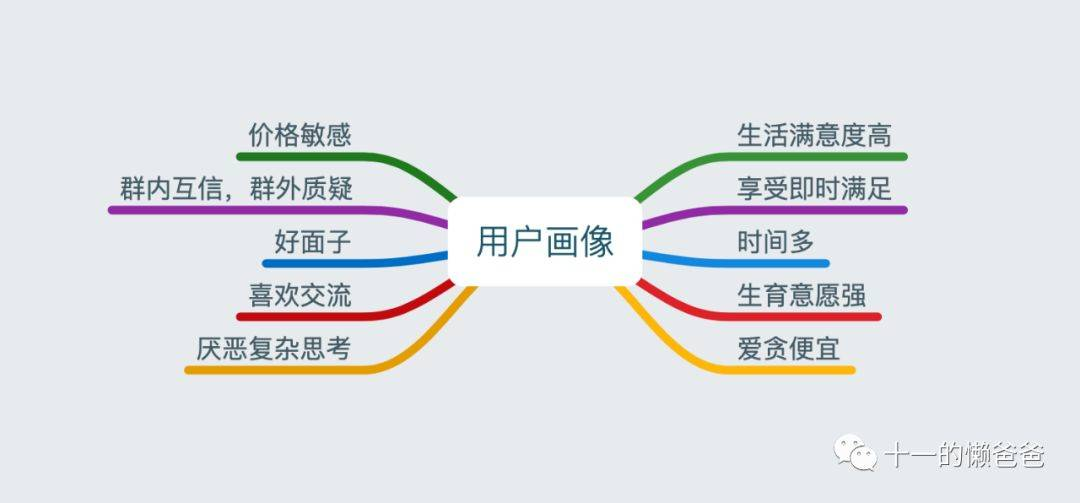 鸟哥笔记,行业动态,十一爸爸,行业动态,用户研究,互联网