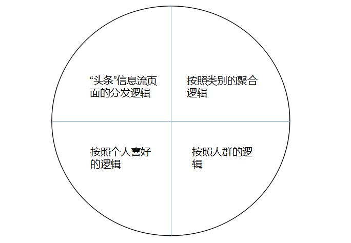 一分时时彩,用户一分时时彩,吴思,社区一分时时彩,内容一分时时彩,用户研究