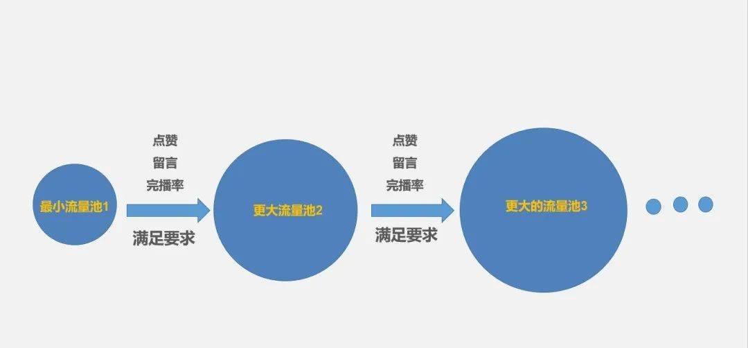 鸟哥笔记,广告营销,运营研究社,营销,策略,运营规划