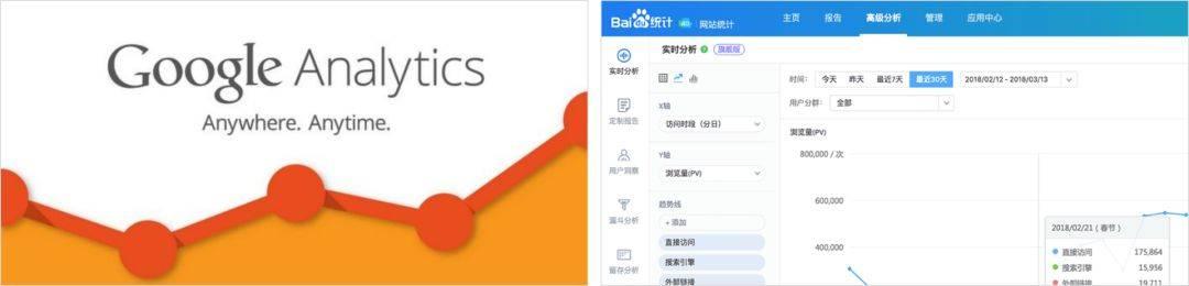 鸟哥笔记,数据运营,陈维贤,数据分析,工具