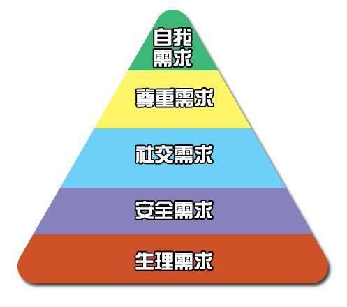 一分时时彩,用户一分时时彩,木山,用户研究,用户一分时时彩,B端,KOL